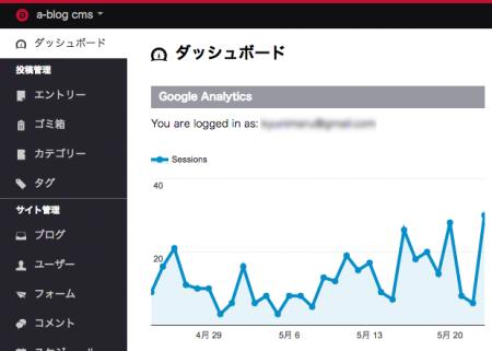 ダッシュボードにGoogle Analyticsのセッション数が表示されている