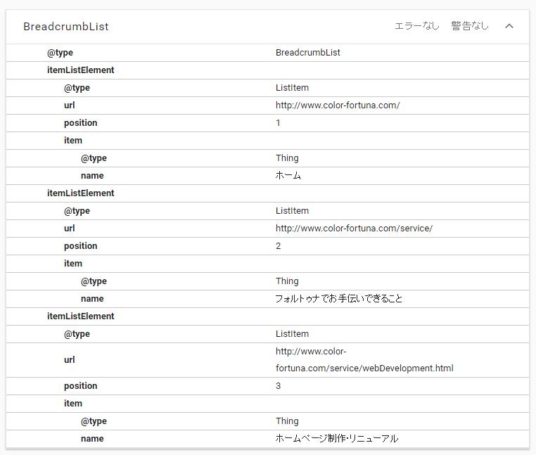 フォルトゥナの1ページを構造化データテストツールでテストした結果